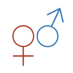 Zeichen der Geschlechter
